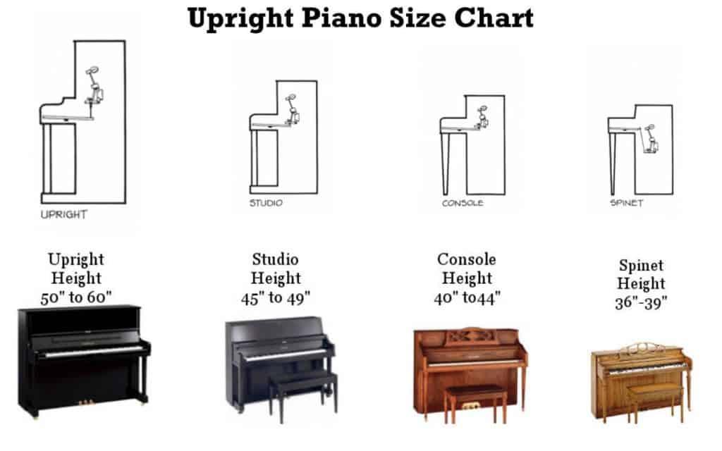 تاثیر ارتفاع و طول در پیانو و انواع پیانوهای آکوستیک